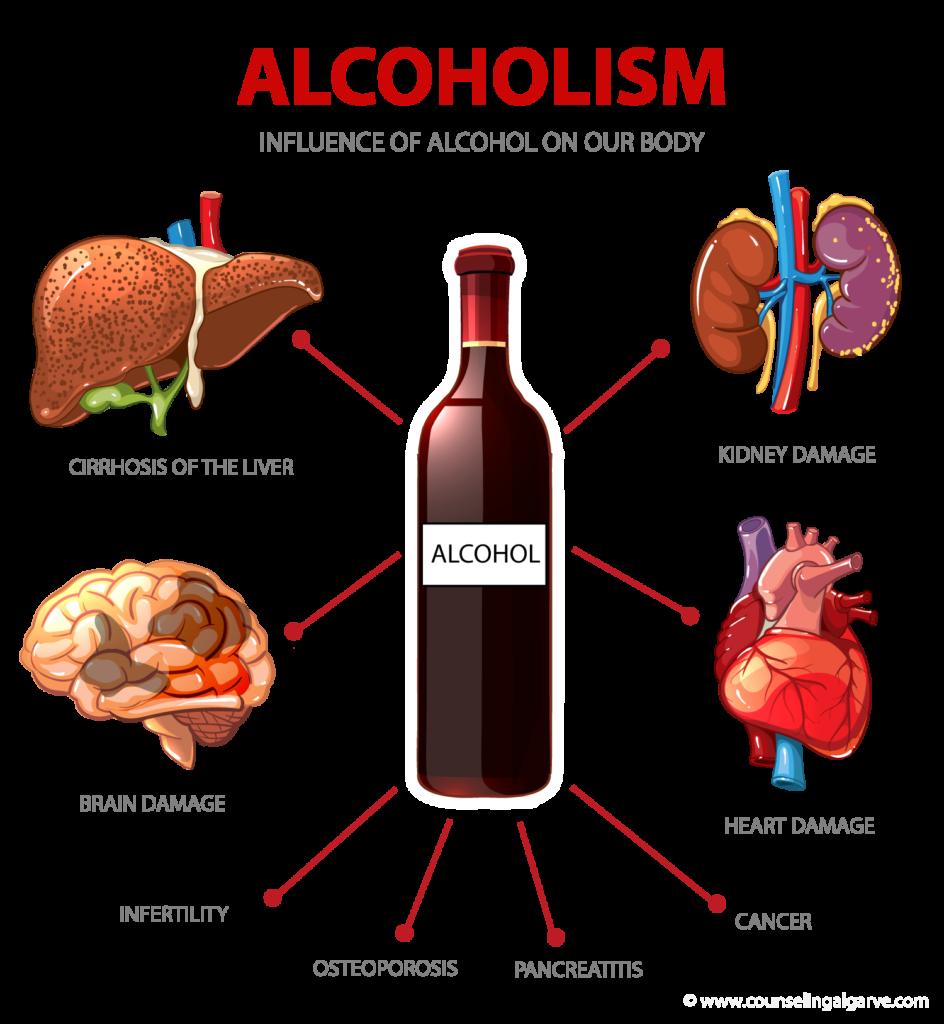 alcohol-addiction-alcohol-problem